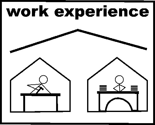 education and work experience The lack of work experience provision is a black mark on the uk's education  system, sherry coutu cbe, chair of founders4schools and the.